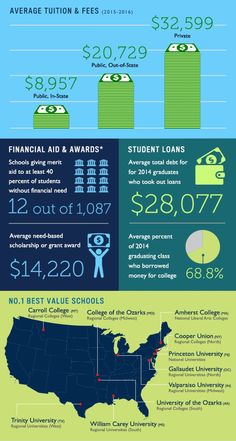 Education Loan Emi Calculator Use Avanse Education Loan