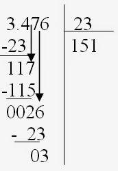 ΜΕ ΔΙΨΗΦΙΟ ΔΙΑΙΡΕΤΗ     Δύο ψηφία έχει ο διαιρέτης δύο τονίζουμε αριστερά το διαιρετέο και λέμε το 23 στο 34 χωράει 1 φορά . Γράφο...