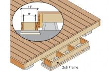 1000 images about deck steps on pinterest deck steps for Box steps deck