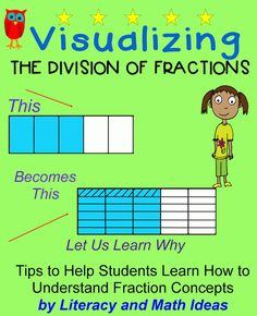 Literacy & Math Ideas: Dividing Fractions: Going Beyond Procedures and Learning for Deep Understanding. Love this example and explanation! Dividing Fractions, Teaching Fractions, Math Fractions, Teaching Math, Equivalent Fractions, Multiplication, Math Strategies, Math Resources, Math Activities