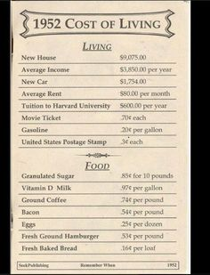 1952 cost of living