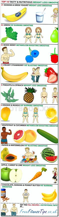 How to burn fat lower stomach photo 9