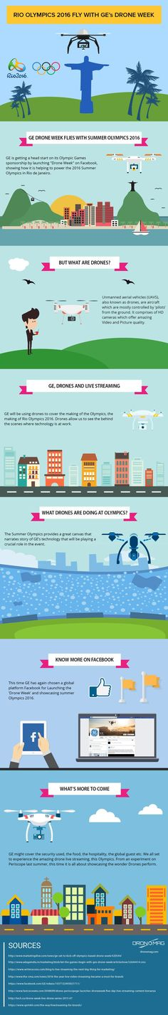 The info-graphic aims to get you acquainted with the drone technology and its emerging use in the world. Have a glance to know how GE plans to compliment RIO Olympic 2016 using Drones.Tap the link to check out great drones and drone accessories. Sales happening all the time so check back often!