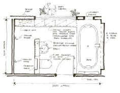 1000 Images About Bathroom Layout On Pinterest Bathroom