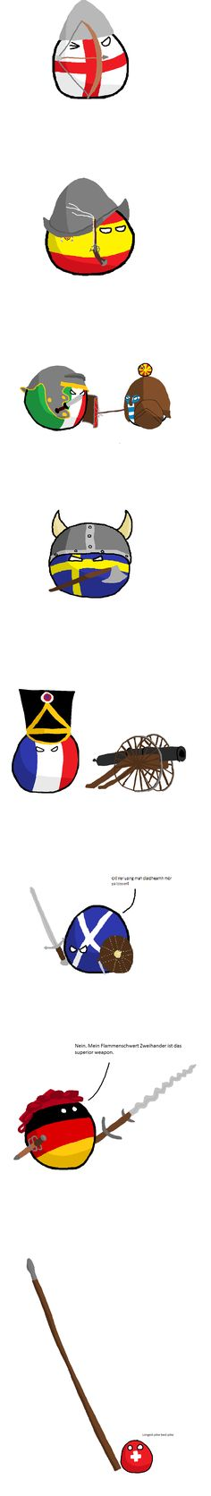 Trademark European Weaponry ( England, Spain, Italy, Greece, Macedonia, Sweden, France, Scotland, Germany, Switzerland ) by Kim Jong Unusual #polandball #countryball