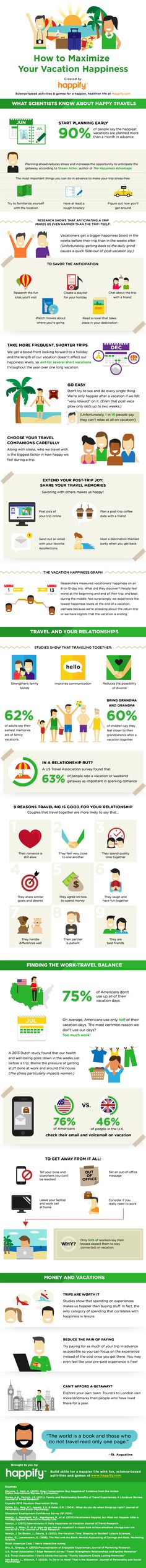 How To Maximize Vacation Happiness | YourTango