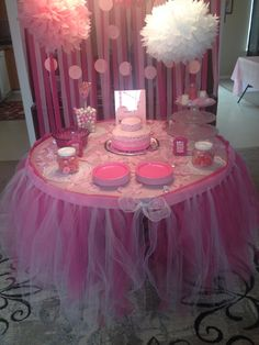 This Is Way Over The Top But, I Like This Idea Of This Baby Shower