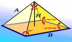 Energia Piramidal Formulas Construir Piramides Piramidologia