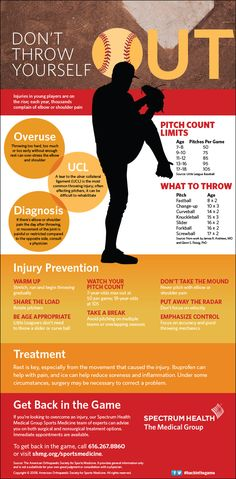 Cover your bases to avoid baseball injuries | Health Beat | Spectrum Health