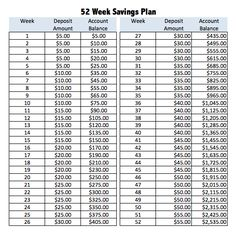 52 Week Savings Plan --> More money saved!