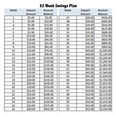 52 Week Savings Plan --> More money saved!