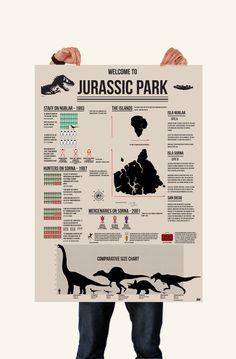 Welcome to Jurassic Park: Data Visualisation by Joshua Hall, via Behance