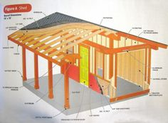 Build a Shed:: Lay out