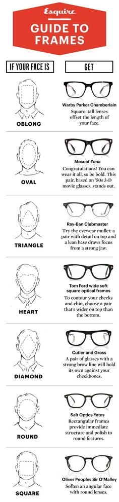 How to choose the frames to best suit your face shape. You're gonna look good.: