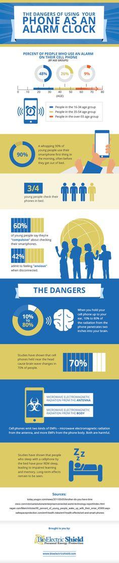 La mayoría de nosotros, yo me incluyo, suele usar el teléfono como despertador. ¿Puede ser peligrosa esta práctica? Según esta infografía, lo es.