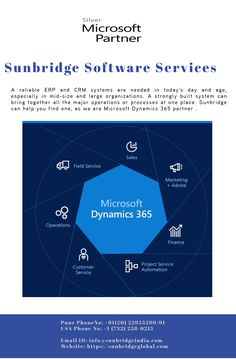 The Microsoft Dynamics AX 365 is a complete ERP system, with an integrated CRM system. Sunbridge is one of the most reliable Microsoft dynamics AX 365 partners in Dakota  s. We have helped several organizations to implement a system that manages all their processes including finance, warehousing, trade & logistics, accounting, production, master planning, HR and CRM at one place. MS Dynamics AX 365 is a cloud-based application which is easy to implement and use as well. Project Methodology, Business Intelligence Solutions, Change Control, Enterprise Architecture, Crm System, Microsoft Dynamics, Customer Relationship Management, User Experience Design