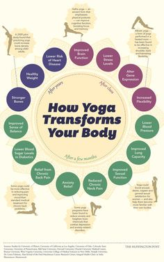 How Yoga Changes Your Body, Starting The Day You Begin (INFOGRAPHIC).