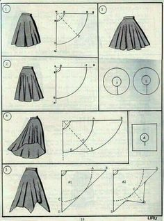 Transformación falda plató, en circular con cola, circular en picos..!!
