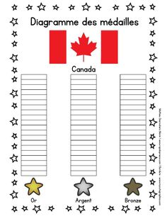 Tableau des médailles (diagramme) (Pays disponibles : Canada, France ou Belgique) French Classroom, Math Classroom, Kindergarten Math, Winter Olympic Games, Winter Olympics, Winter Activities, Math Activities, Math Worksheets, Teaching Language Arts