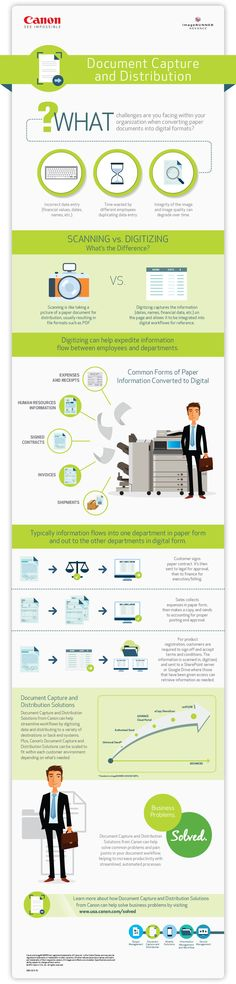Document Capture and Distribution Infographic