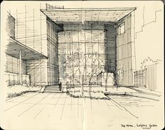 Architecture Sketches from 2010 and 2012 trips