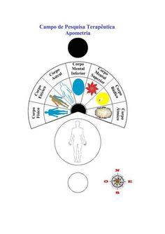 Chakras, Reiki Symbols, Reiki Chakra, Body Anatomy, Zen Yoga, Kundalini Yoga, Tai Chi, Spiritual Awakening, Sacred Geometry