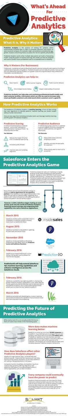 How Predictive Analytics Benefits Businesses #Infographic #Business