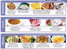 Side Effects of Phenylalanine and Phenylketonurics | Of, Ketogenic ...