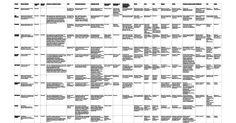 Sheet1 Типажи, Баланс Инь/ Янь, Основной типаж, Влияние типажа, Отличия от основного типажа, Рост, Физическая сущность, Структура костей, Углы костной структуры, Вертикальные пропорции, Впечатление окружающих от вертикальных пропорций, Плечи, Руки, Ноги, Ладони, Стопы, Строение лицевых костей, ...