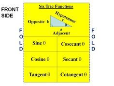 Sin, cosine, tangeant, cosecent, secant, & cotangent Foldable rererence guide high school math