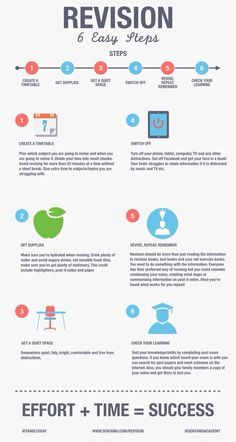 '6 Easy Revision Steps' infographic by @TandLToday pic.twitter.com/qIFLPSiGYO