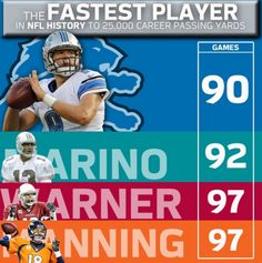 Cheap 59 Best MATTHEW STAFFORD images in 2019 | Detroit Lions, American  supplier