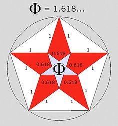 Secrets In Plain Sight: The pentagram encodes the golden number Phi within itself fractally.