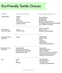 Ethical Fashion How to make eco-friendly fabric choices when shopping for c. Ethical Fashion How to make eco-friendly fabric choices when shopping Eco Clothing, Ethical Clothing, Ethical Fashion, Clothing Labels, Clothing Stores, Kids Clothing, Sustainable Textiles, Sustainable Clothing, Sustainable Fashion