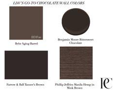 Hot Chocolate: My Favorite Wall Color   La Dolce Vita