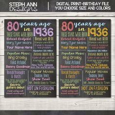 Customized Chalkboard 80th Birthday Sign-Digital File-You Print