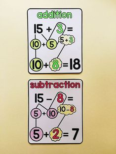2nd grade addition and subtraction with regrouping Typed Notes, Subtraction Strategies, Repeated Addition, Math Word Walls, Digital Word, Math Words, Bar Graphs, 3rd Grade Math, Addition And Subtraction