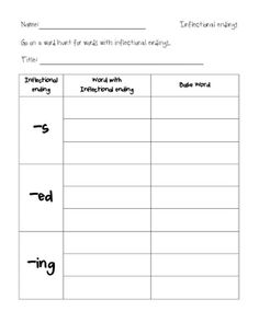 You choose a story.  Make sure there are words with inflectional endings, 3 each for -s, -ed, -ing.  Students will go on a word hunt, write the wor...