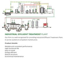 Making a best of Effluent Treatment Plant such as Industrial Effluent Treatment Plant and Industrial ETP Plant at its best, with primeness quality.  Industrial Effluent Treatment Plant helps in expelling tainting from wastewater and Industrial effluent, water that are utilized by Industry , doctor's facilities, and Hotel are corrupted in quality accordingly of the presentation of defiling constituents amid Process and Uses Like - Organic squanders, suspended solids, microorganisms, Oil and…
