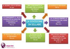 Mappe-DSA: un aiuto alla dislessia: LA DIVISIONE IN SILLABE