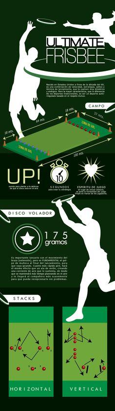 http://alissonquintero.files.wordpress.com/2012/08/infografia-ultimate-frisbee-2-012.jpg