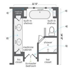Fresh Start for a Master Bath. Good layout. Nice details like his and her closet, niches and medicine cabinets