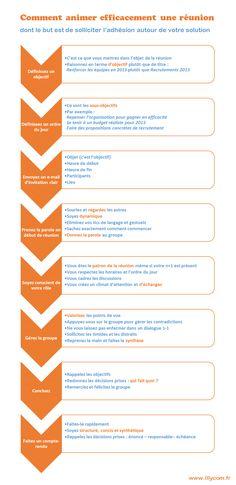 Infographie animer une réunion efficace