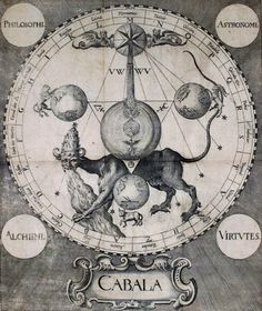from Stephan Michelspacher - Cabala, Speculum Artis Et Naturae In Alchymia (1654 edition; originally published in ~1615).