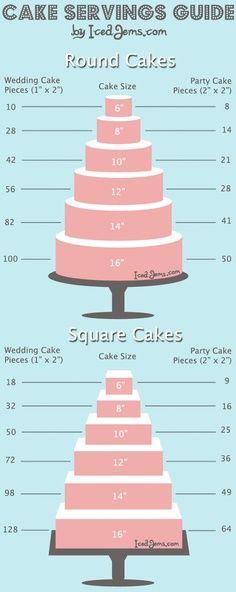 Tired cake Info...