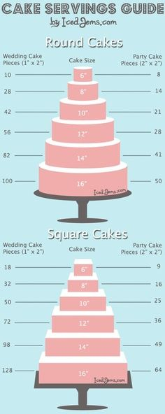 Tired cake Info...
