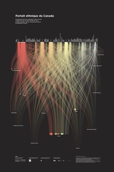 Exploring the visualisation of connected nodes. Design Visual, Graphisches Design, Layout Design, 3d Data Visualization, Information Visualization, Interface Design, Information Graphics, Design Graphique, Grafik Design