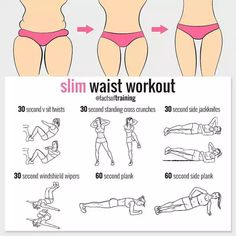 Lose Weight - Slim waist workout - In Just One Day This Simple Strategy Frees You From Complicated Diet Rules - And Eliminates Rebound Weight Gain Fitness Workouts, Training Fitness, Cardio Workouts, Strength Training, Cardio Diet, Kettlebell Cardio, Kettlebell Training, Fitness Tracker, Slim Waist Workout