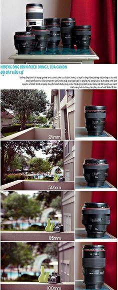 Cẩm nang hữu ích dành cho nhiếp ảnh (Phần 1)