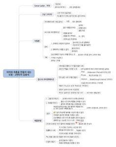 의미와 흐름을 만들어 내는 도형   2번타자 김용석 by Jinho Jung via slideshare